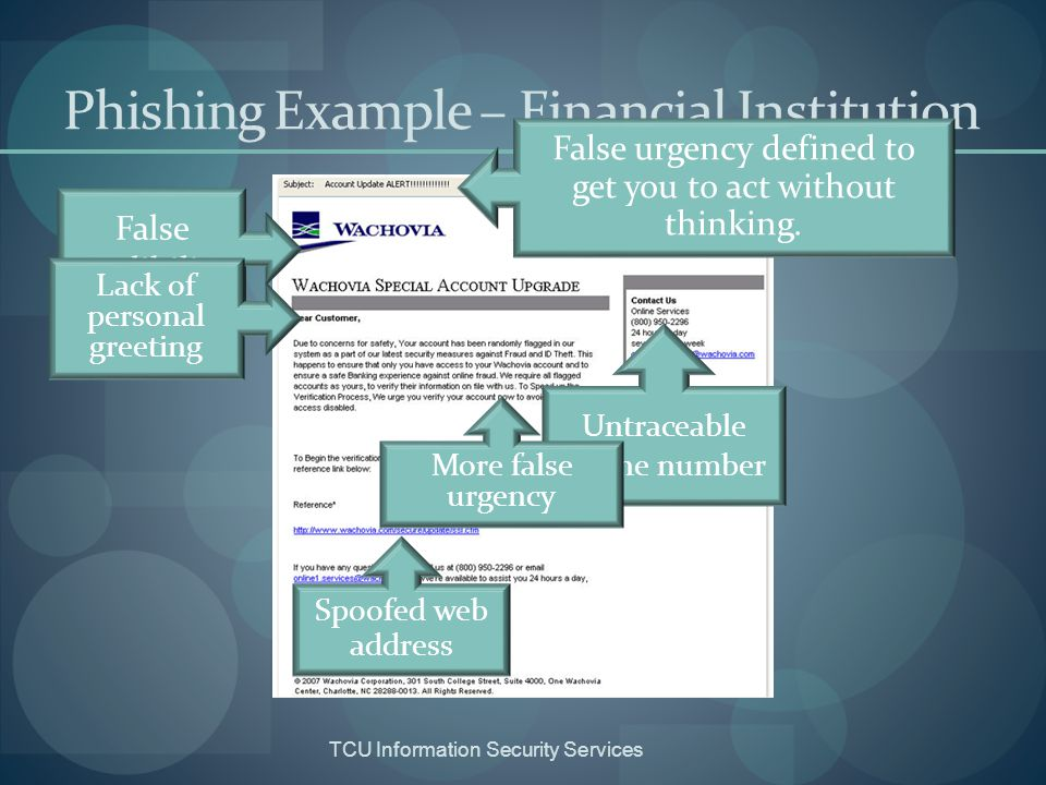 Phishing Example – Financial Institution