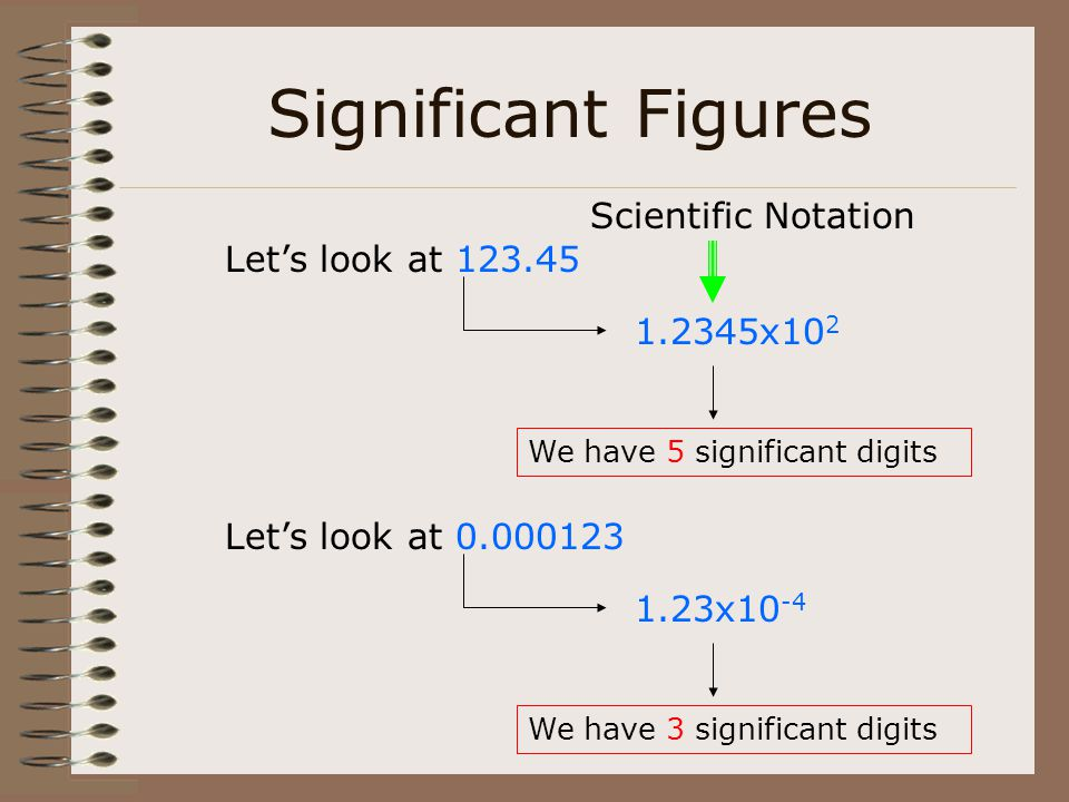Significant Figures Scientific Notation Let's look at 123.45