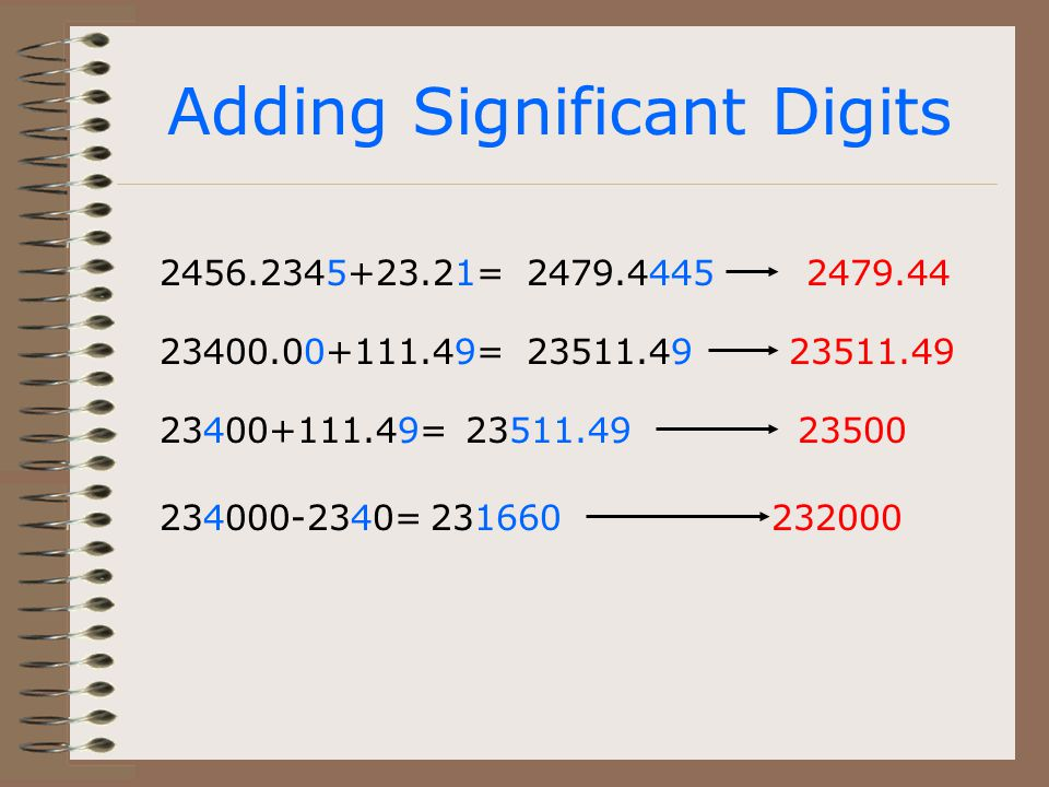 Adding Significant Digits