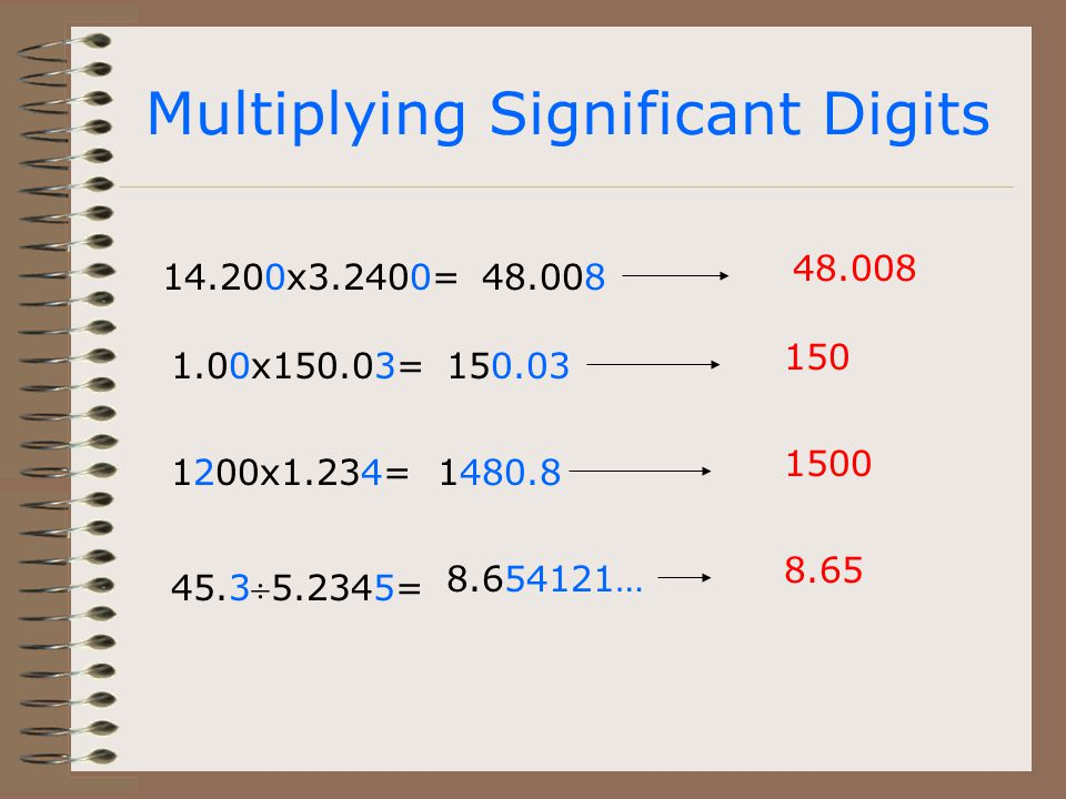 Multiplying Significant Digits