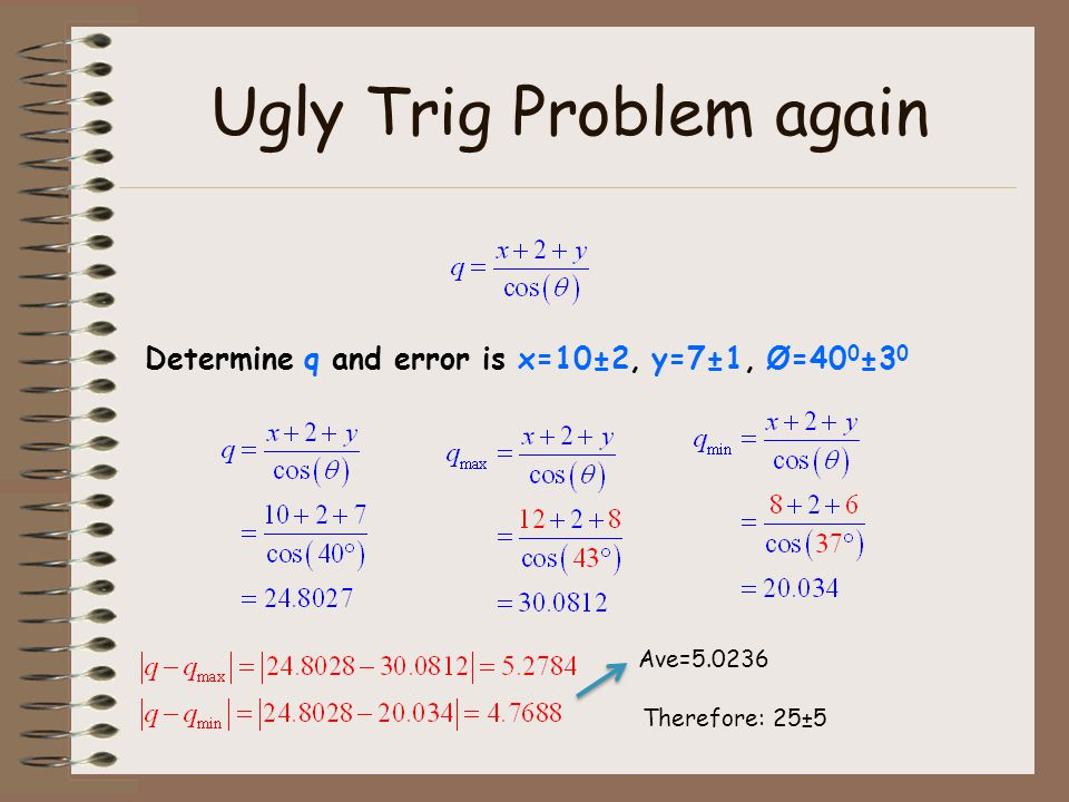 Ugly Trig Problem again
