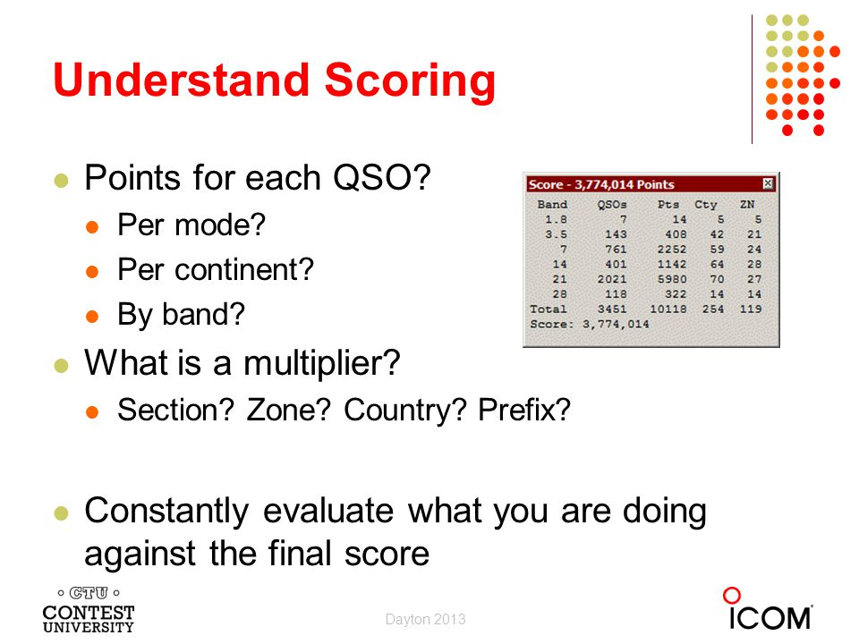 Understand Scoring Points for each QSO What is a multiplier
