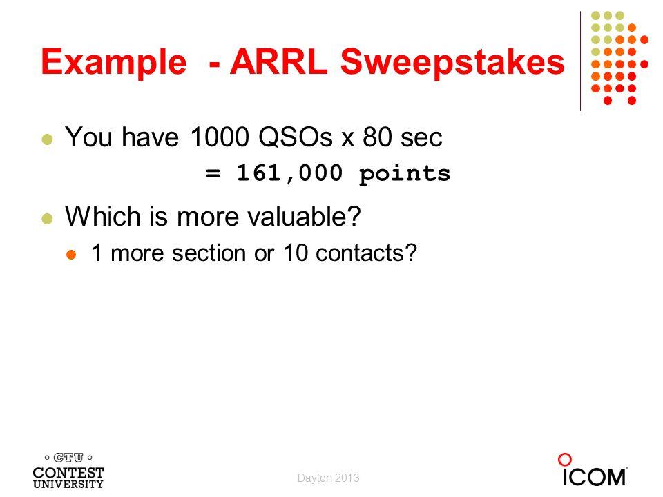 Example - ARRL Sweepstakes