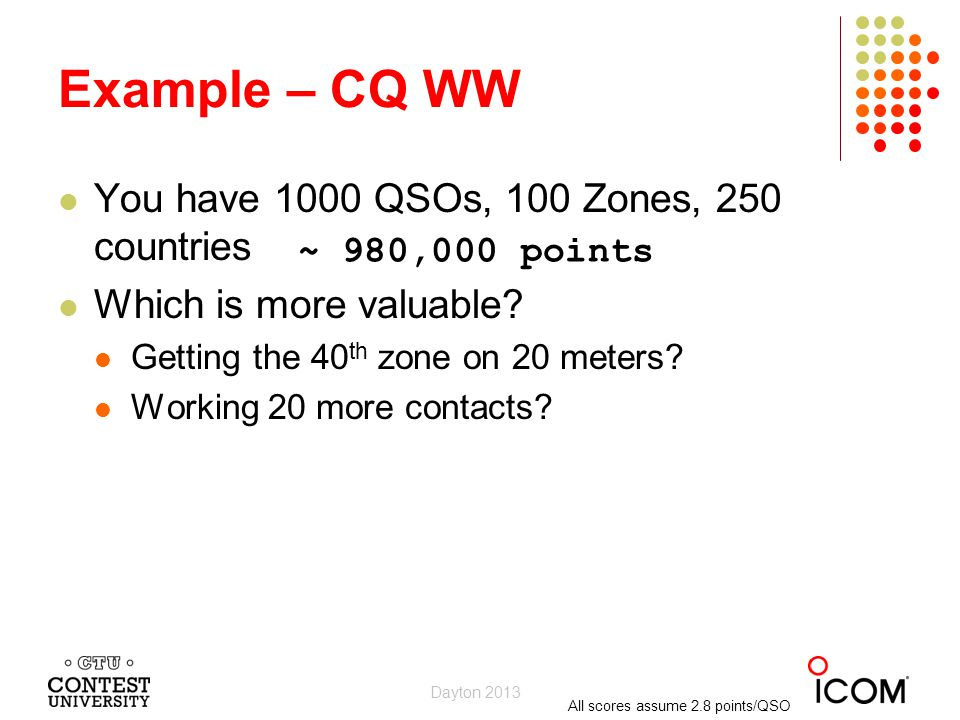 Example – CQ WW You have 1000 QSOs, 100 Zones, 250 countries