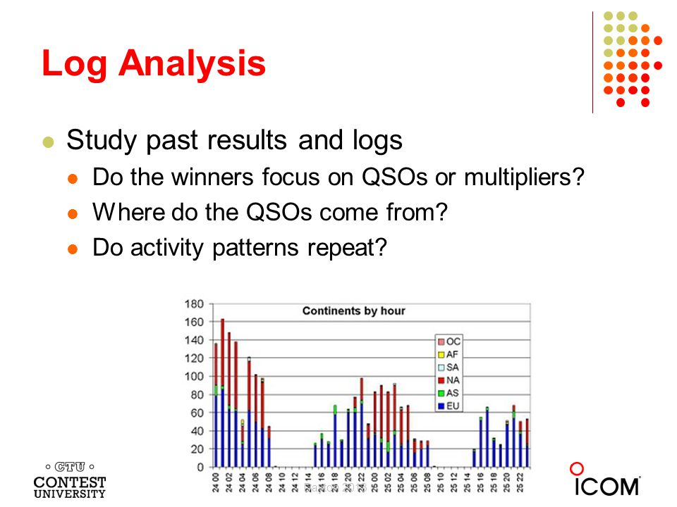 Log Analysis Study past results and logs