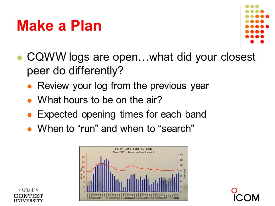 Make a Plan CQWW logs are open…what did your closest peer do differently Review your log from the previous year.