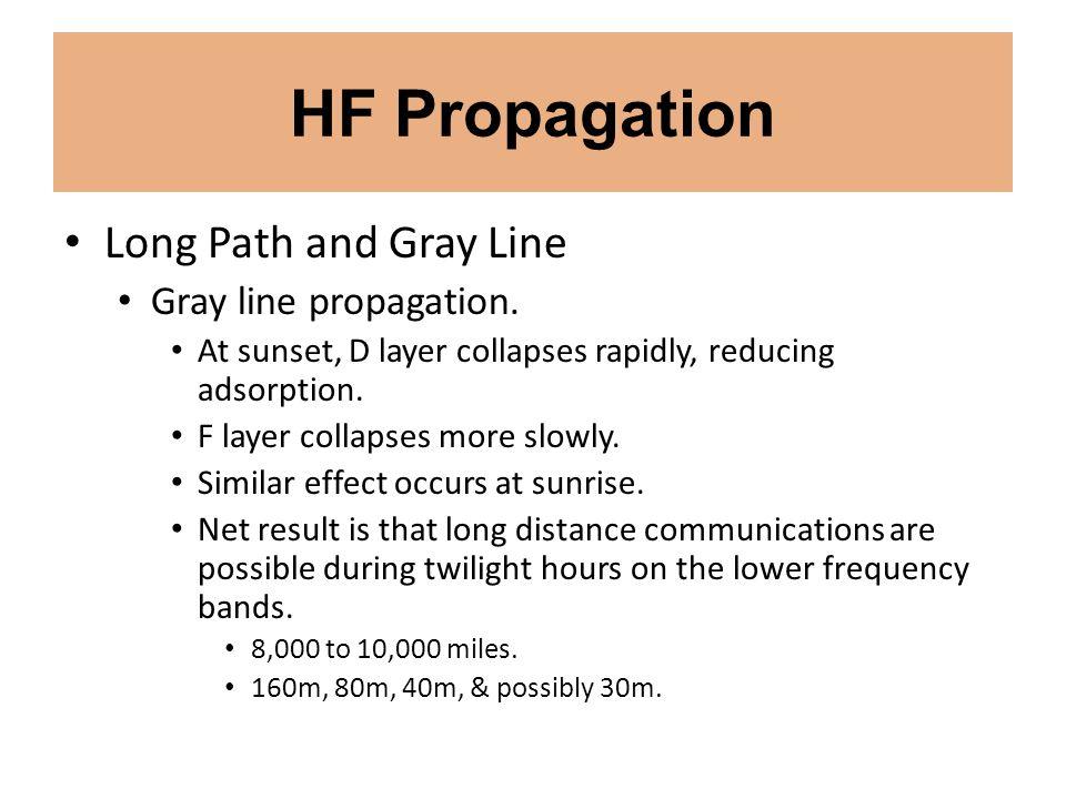 HF Propagation Long Path and Gray Line Gray line propagation.