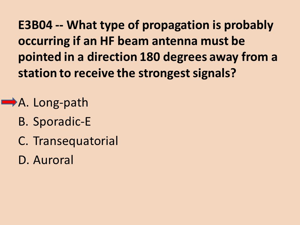 E3B04 -- What type of propagation is probably occurring if an HF beam antenna must be pointed in a direction 180 degrees away from a station to receive the strongest signals