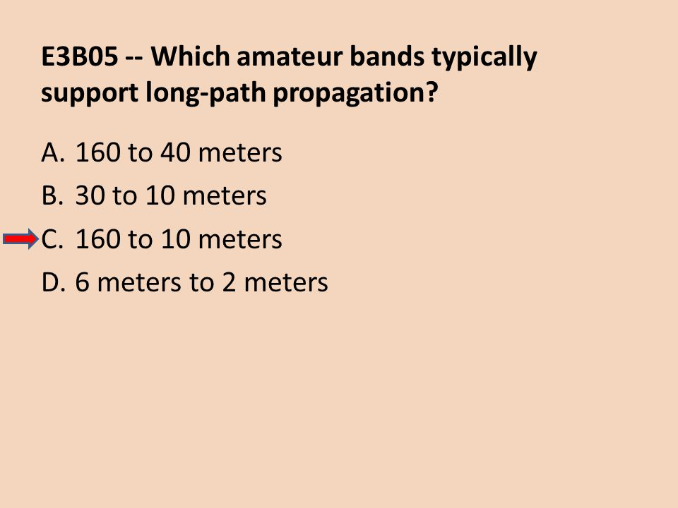 E3B05 -- Which amateur bands typically support long-path propagation