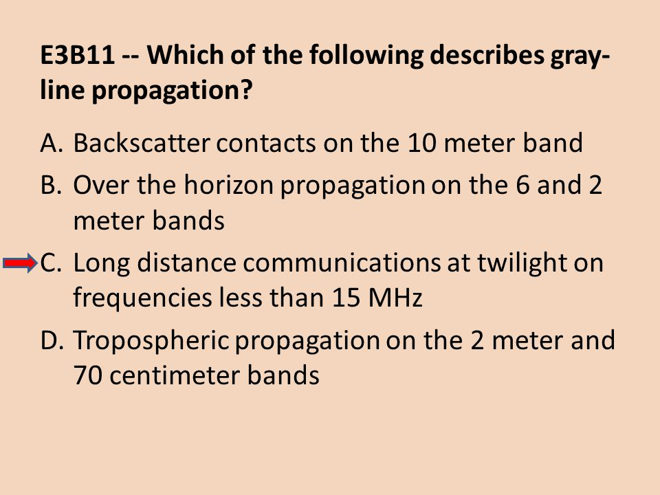 E3B11 -- Which of the following describes gray-line propagation