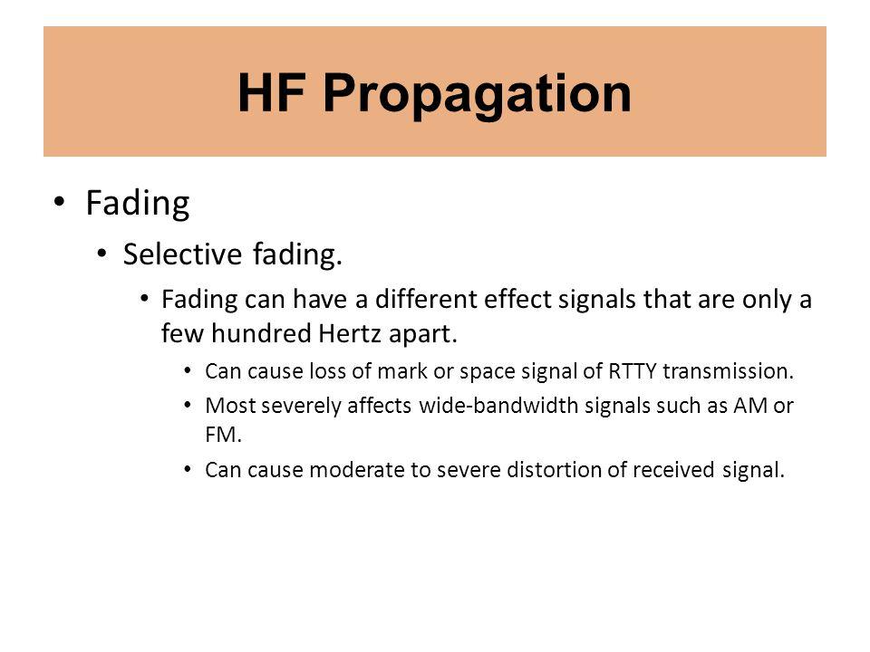 HF Propagation Fading Selective fading.