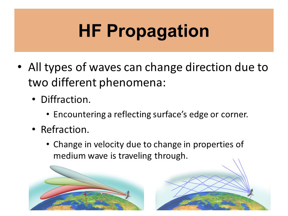 HF Propagation All types of waves can change direction due to two different phenomena: Diffraction.