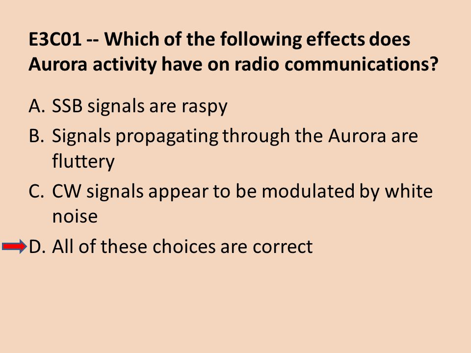E3C01 -- Which of the following effects does Aurora activity have on radio communications