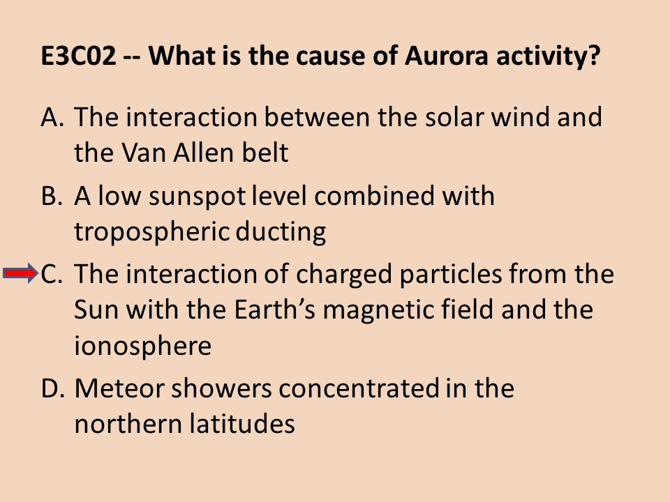 E3C02 -- What is the cause of Aurora activity