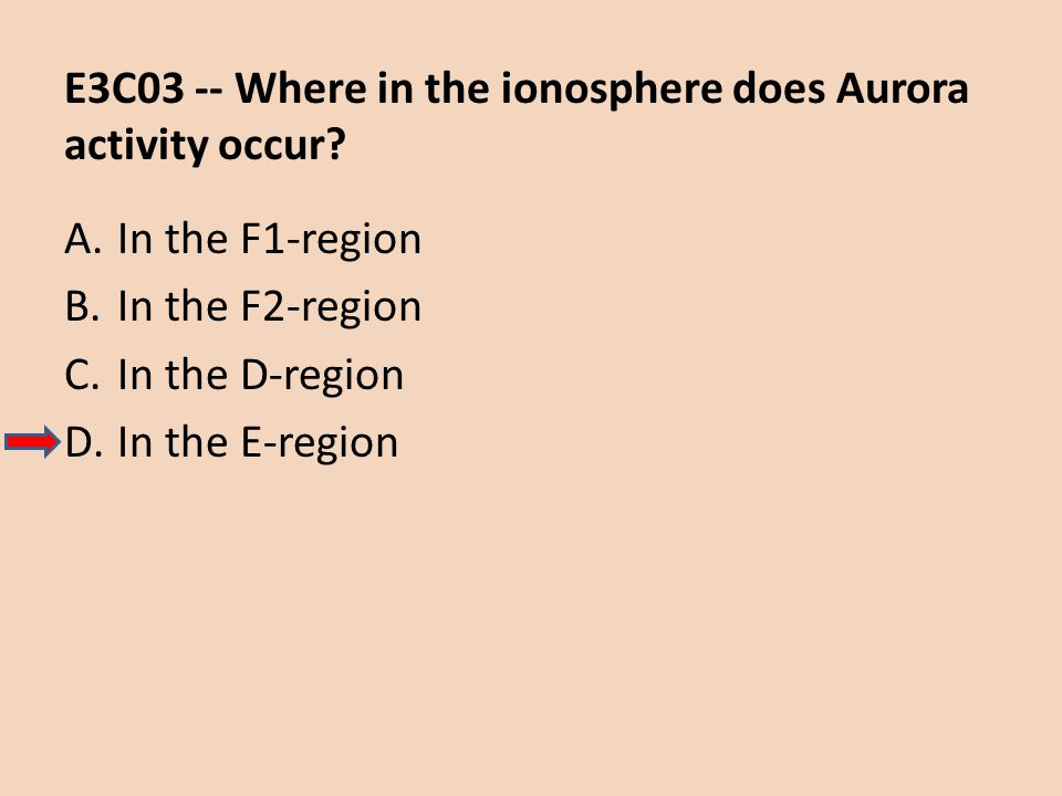 E3C03 -- Where in the ionosphere does Aurora activity occur