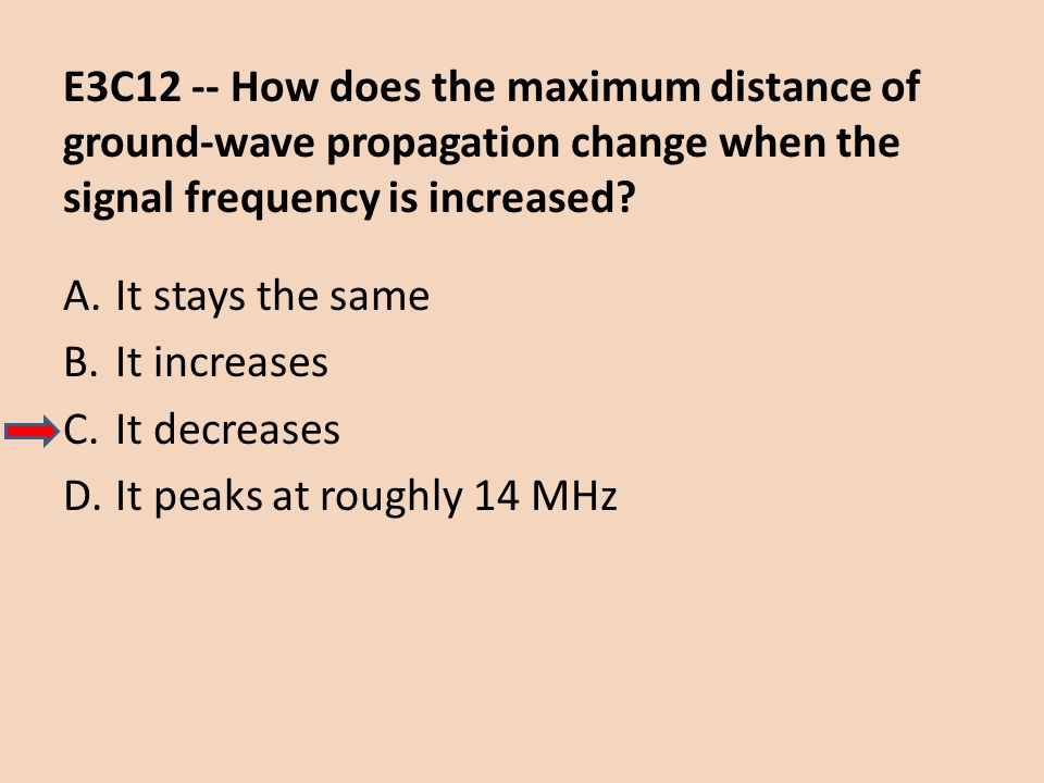 E3C12 -- How does the maximum distance of ground-wave propagation change when the signal frequency is increased