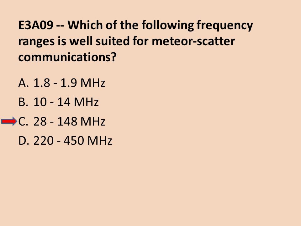 E3A09 -- Which of the following frequency ranges is well suited for meteor-scatter communications