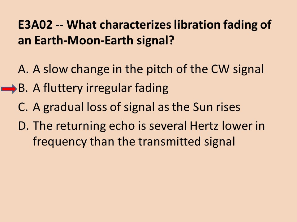 E3A02 -- What characterizes libration fading of an Earth-Moon-Earth signal