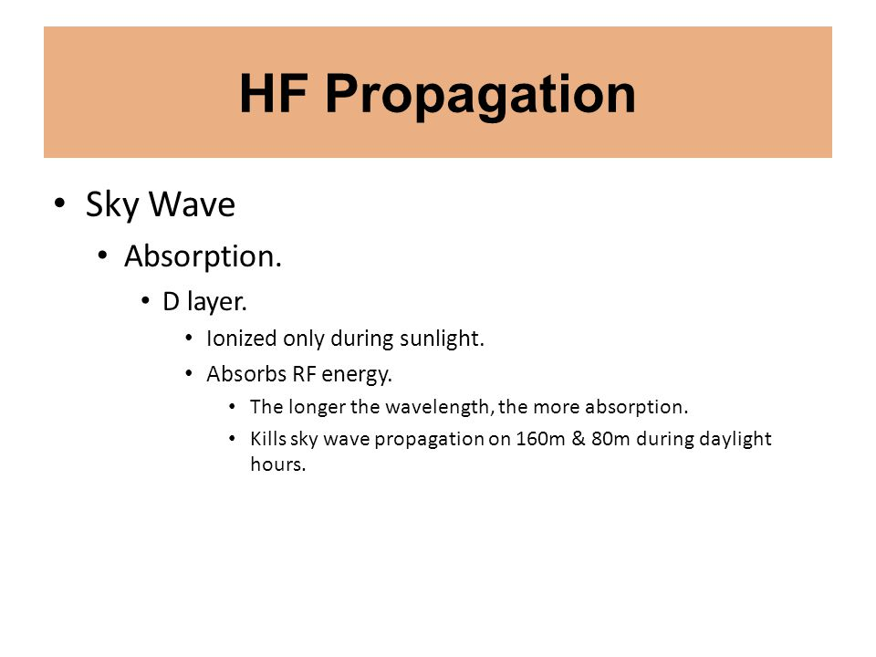 HF Propagation Sky Wave Absorption. D layer.