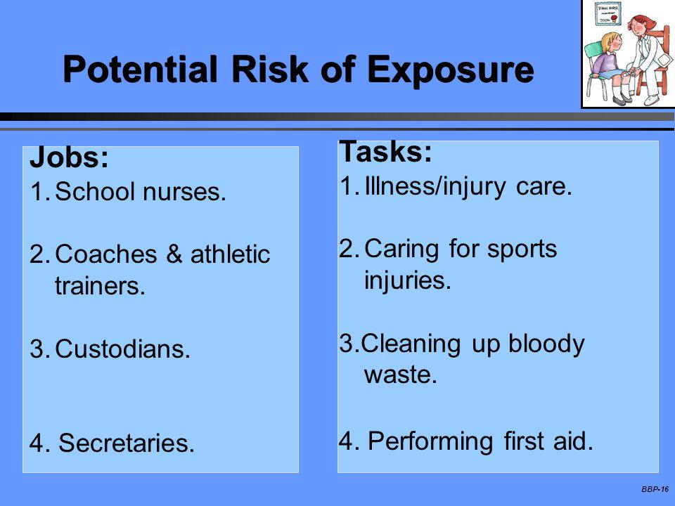 Potential Risk of Exposure