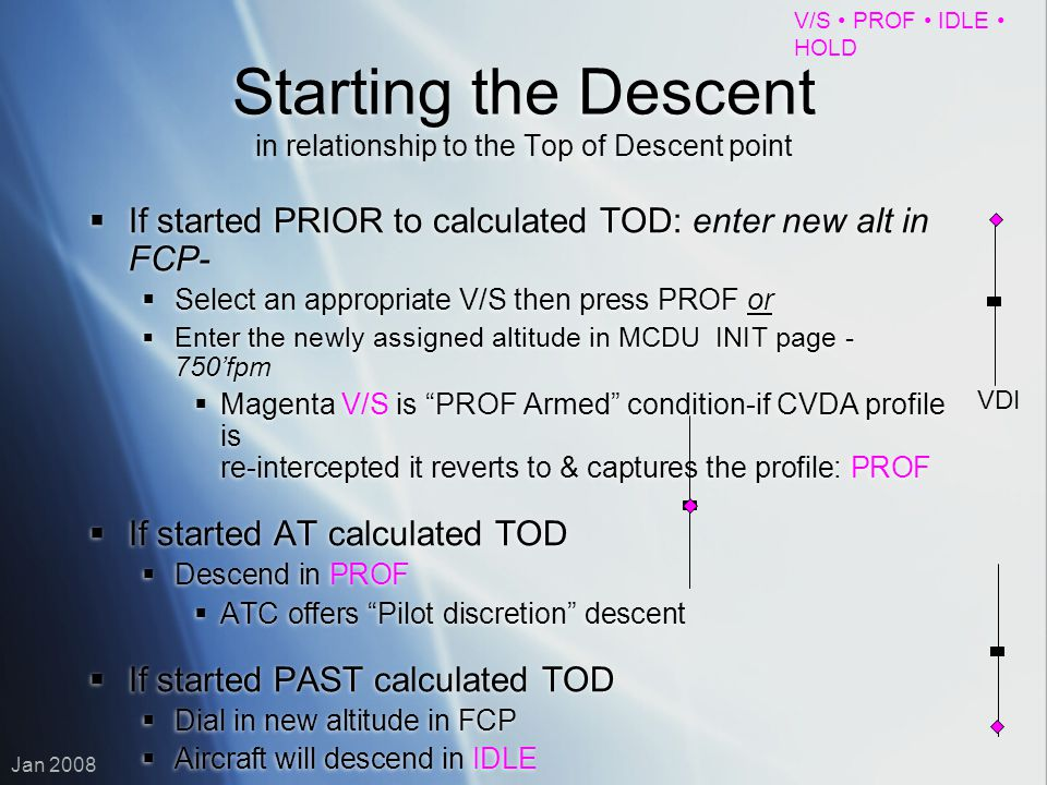 Starting the Descent in relationship to the Top of Descent point