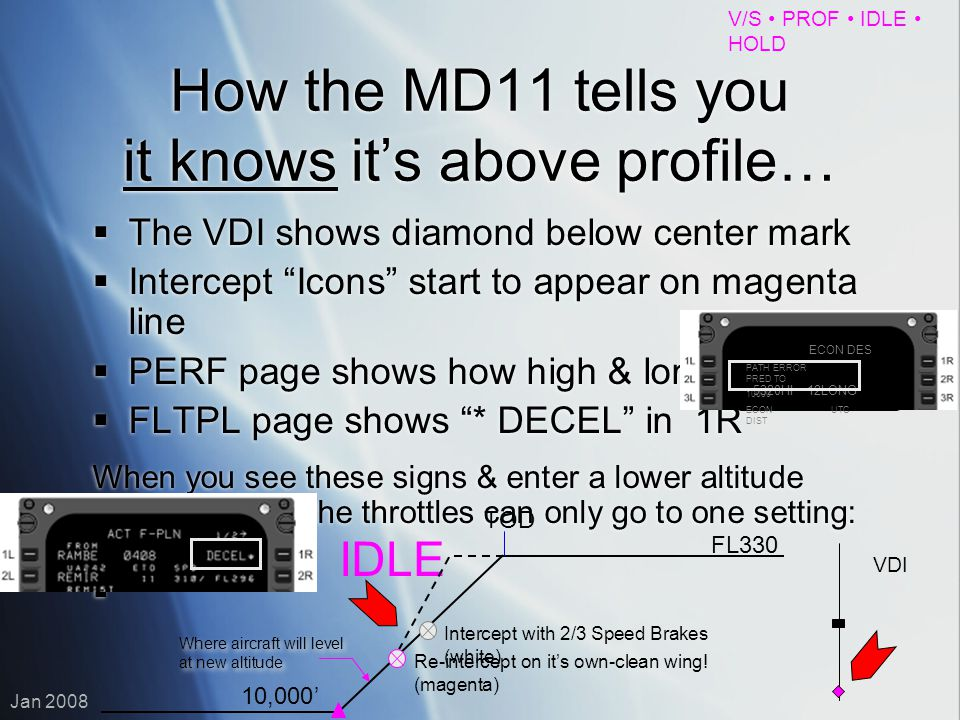 How the MD11 tells you it knows it's above profile…