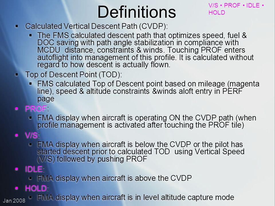 Definitions Calculated Vertical Descent Path (CVDP):