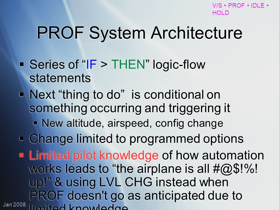 PROF System Architecture