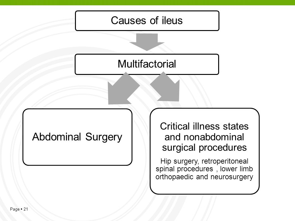 Critical illness states and nonabdominal surgical procedures