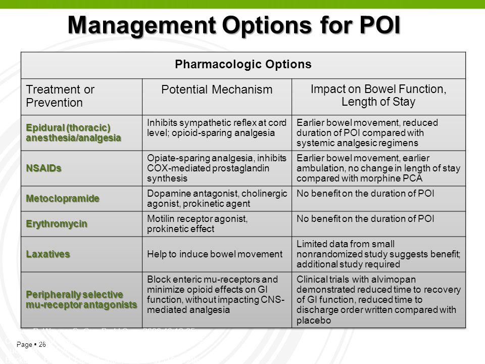 Management Options for POI