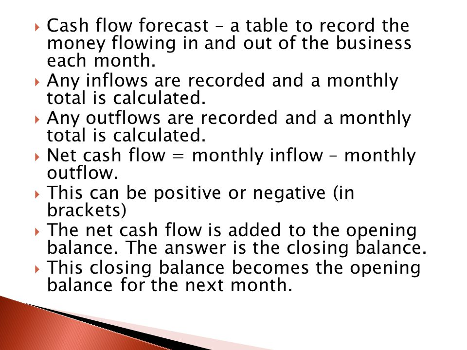 Cash flow forecast – a table to record the money flowing in and out of the business each month.