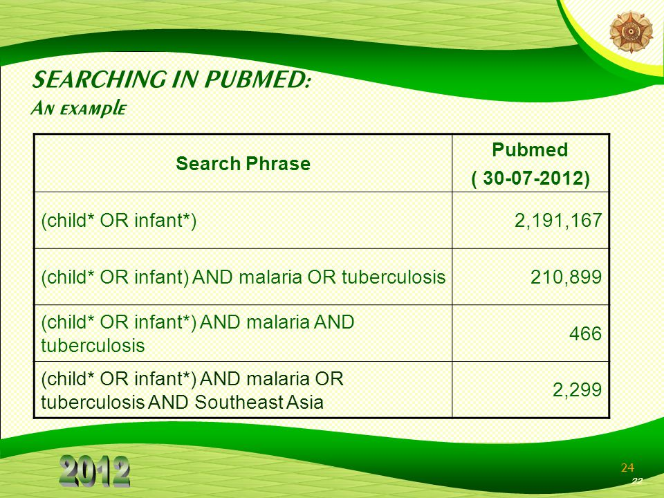 SEARCHING IN PUBMED: An example Search Phrase Pubmed ( 30-07-2012)