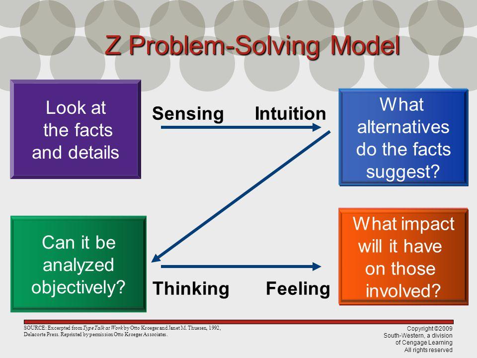 Z Problem-Solving Model
