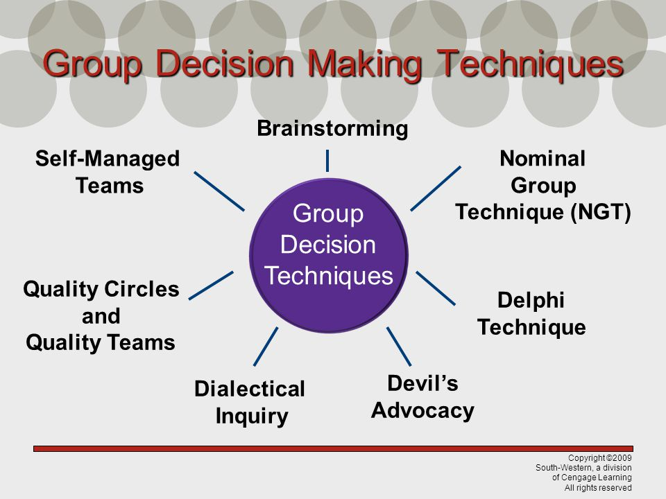 Group Decision Making Techniques