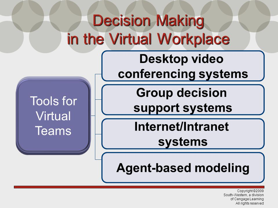 Decision Making in the Virtual Workplace
