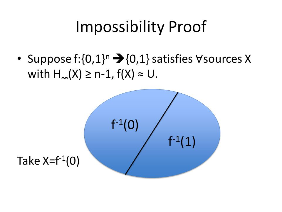 Impossibility Proof f-1(0) f-1(1)