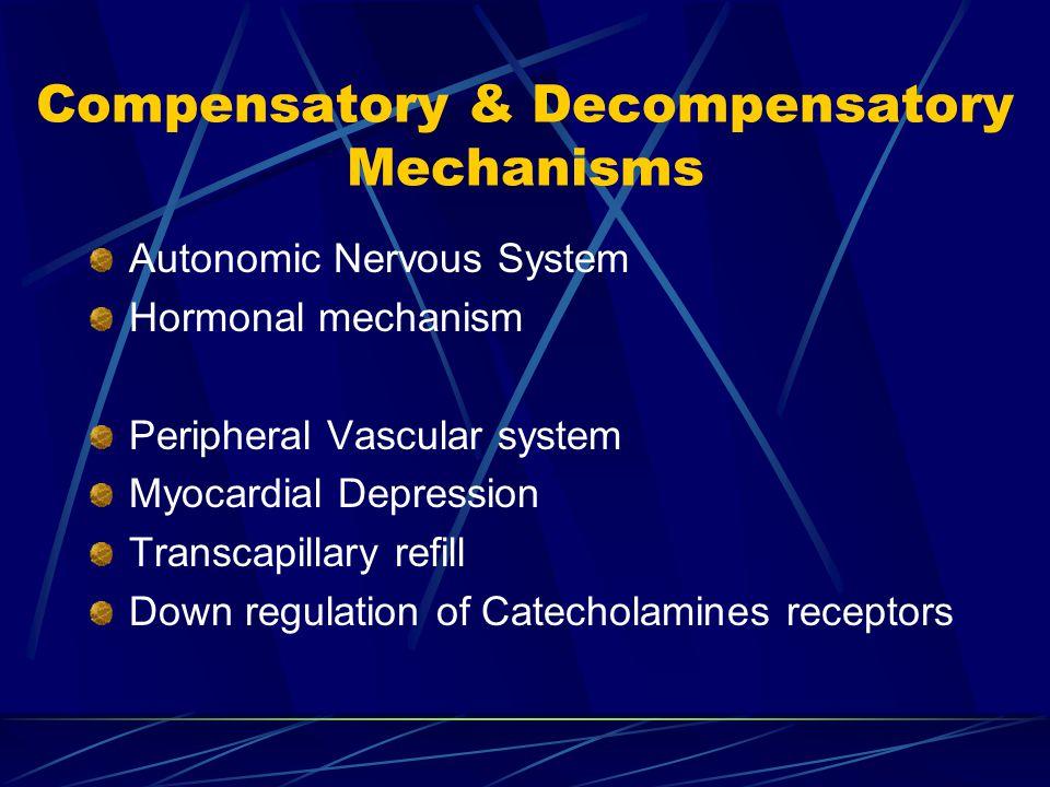 Compensatory & Decompensatory Mechanisms