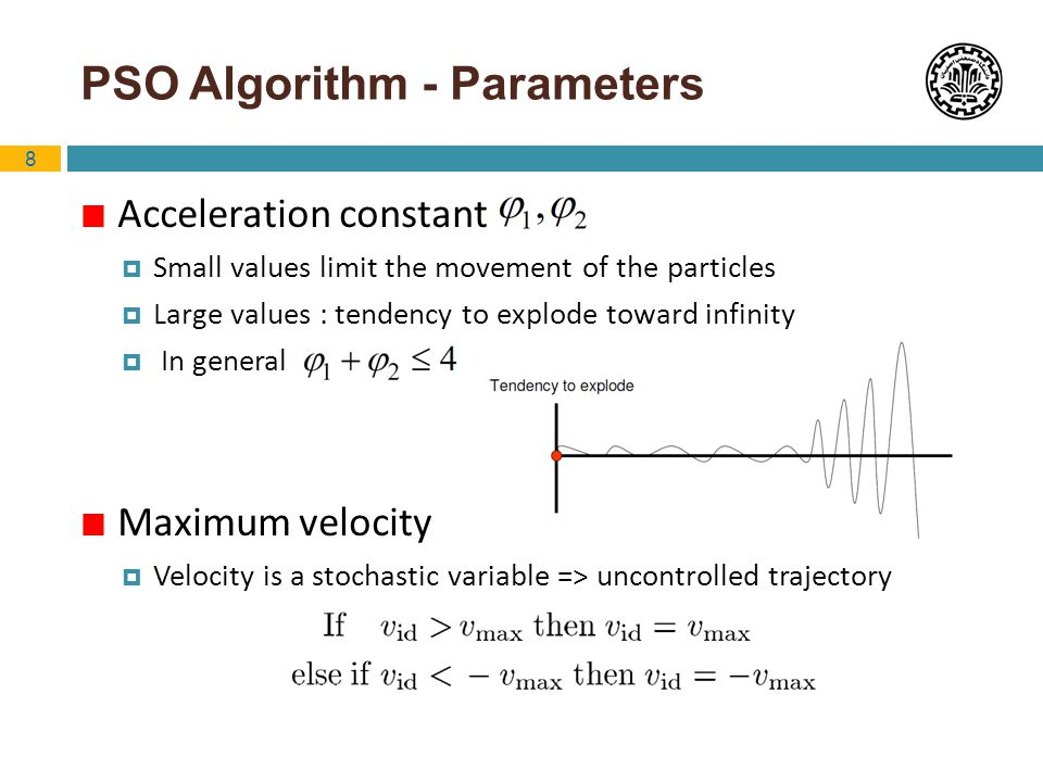 PSO Algorithm - Parameters