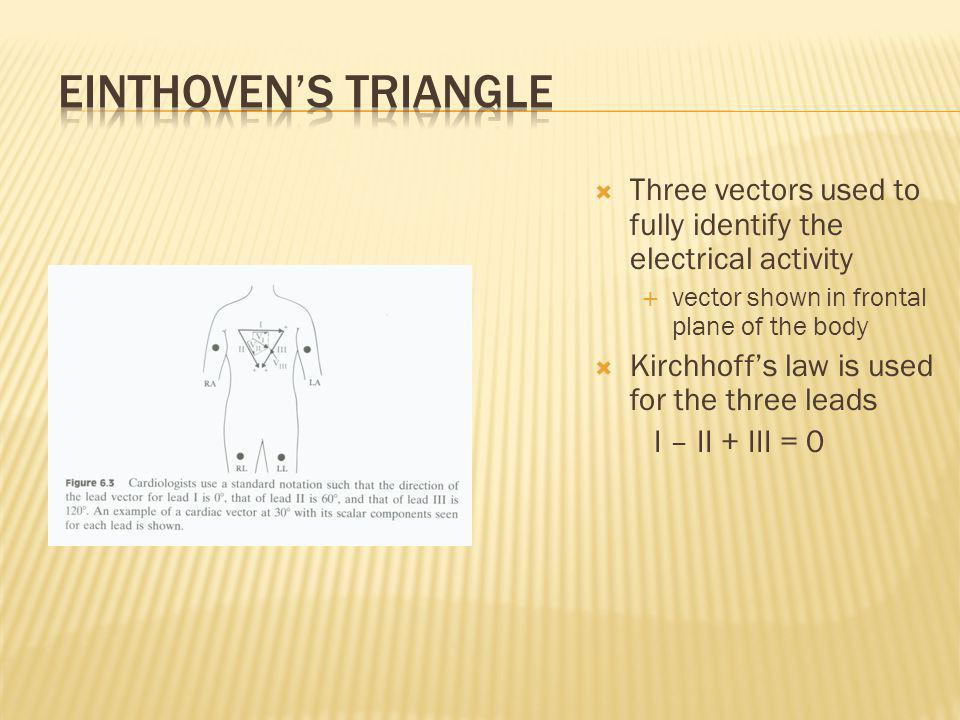 Einthoven's Triangle Three vectors used to fully identify the electrical activity. vector shown in frontal plane of the body.