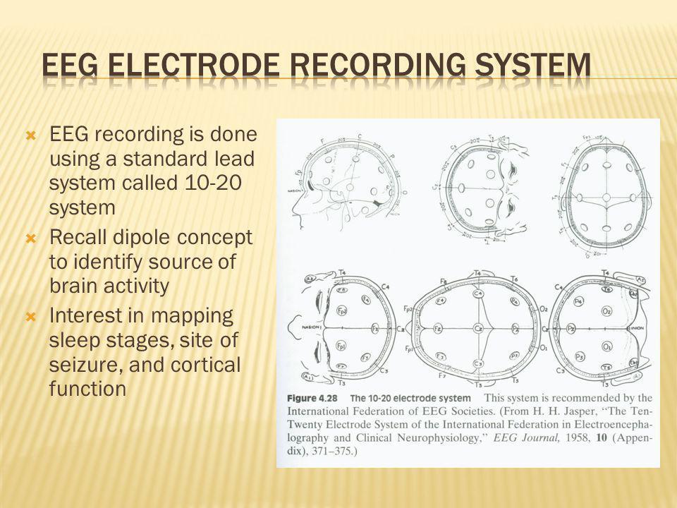 EEG Electrode Recording System