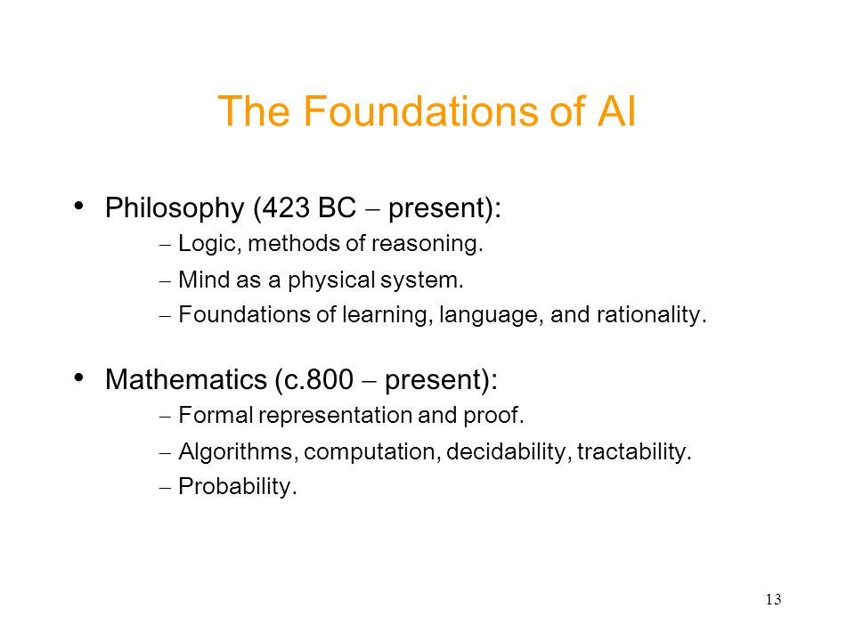 The Foundations of AI Philosophy (423 BC - present):