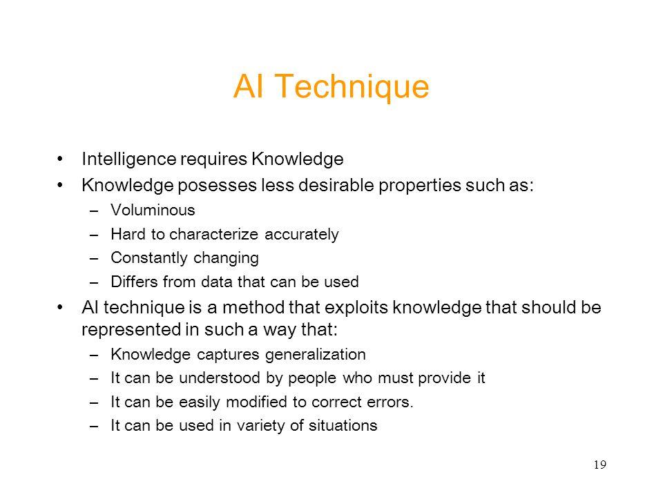 AI Technique Intelligence requires Knowledge