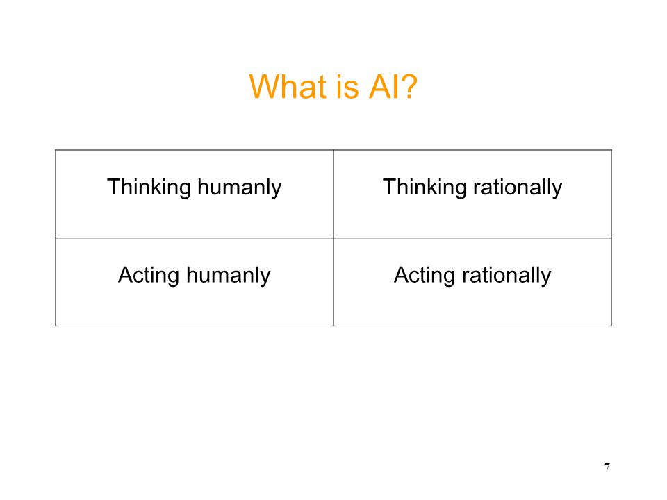 What is AI Thinking humanly Thinking rationally Acting humanly