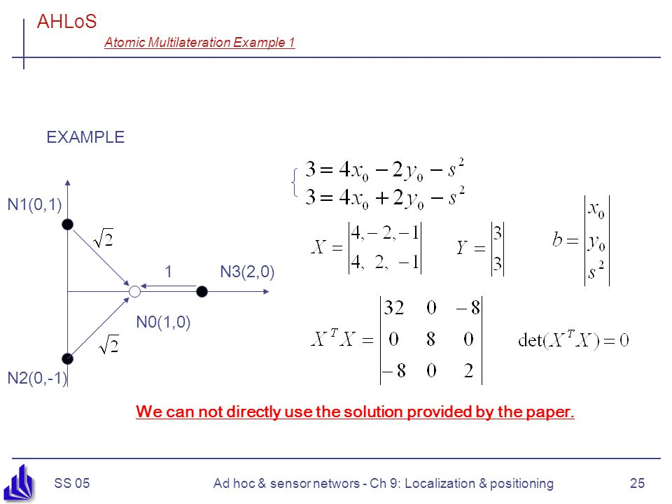 AHLoS Atomic Multilateration Example 1