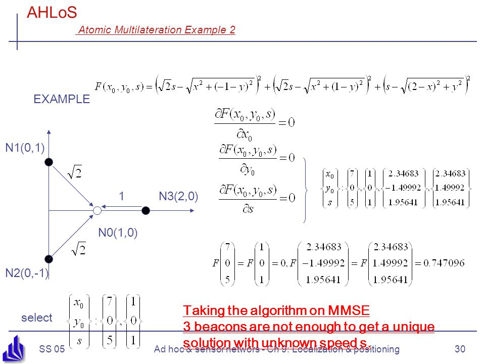 AHLoS Atomic Multilateration Example 2