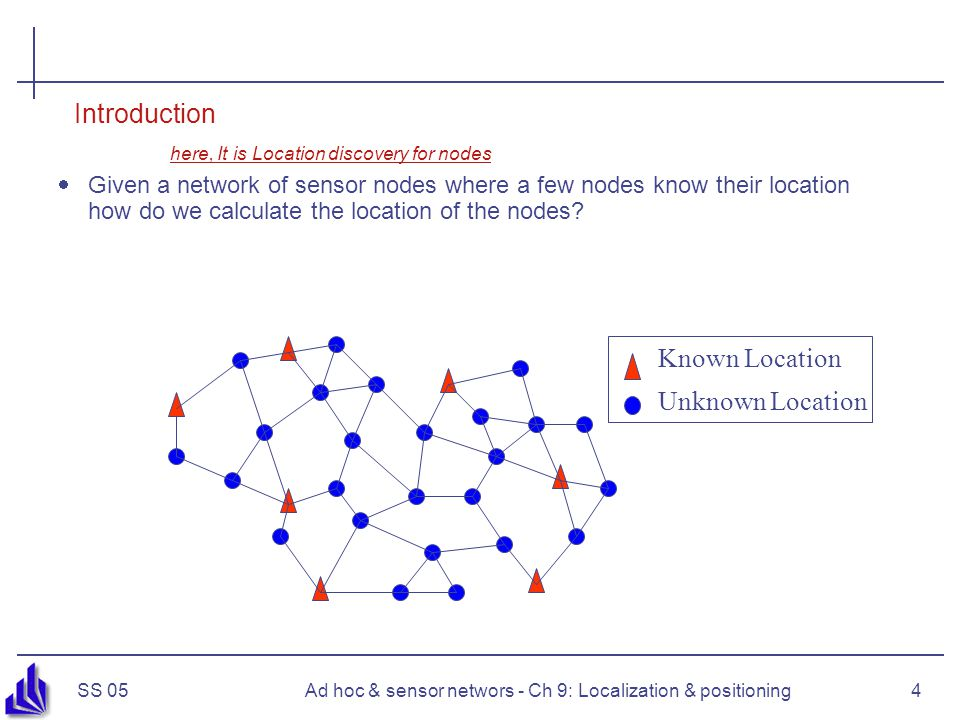 Introduction here, It is Location discovery for nodes