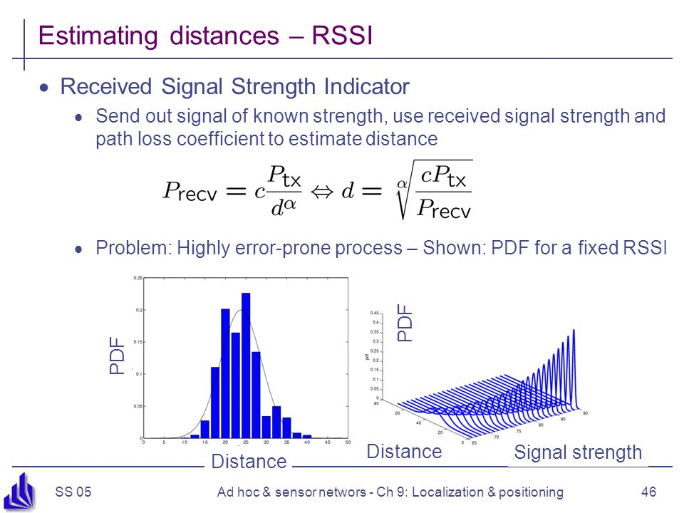 Estimating distances – RSSI
