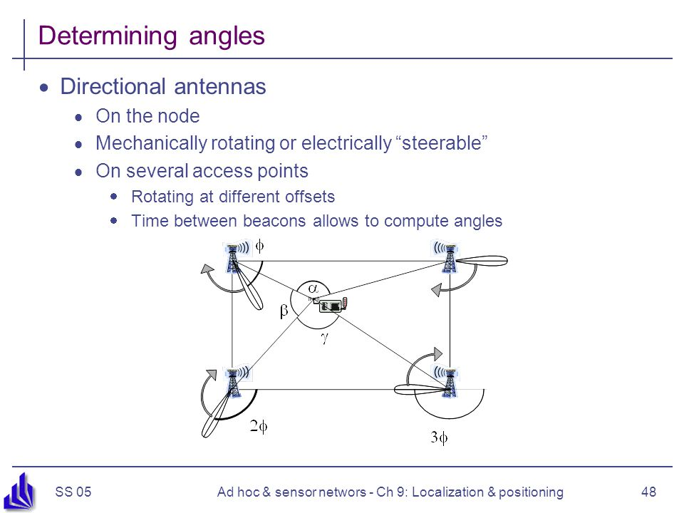 Ad hoc & sensor networs - Ch 9: Localization & positioning
