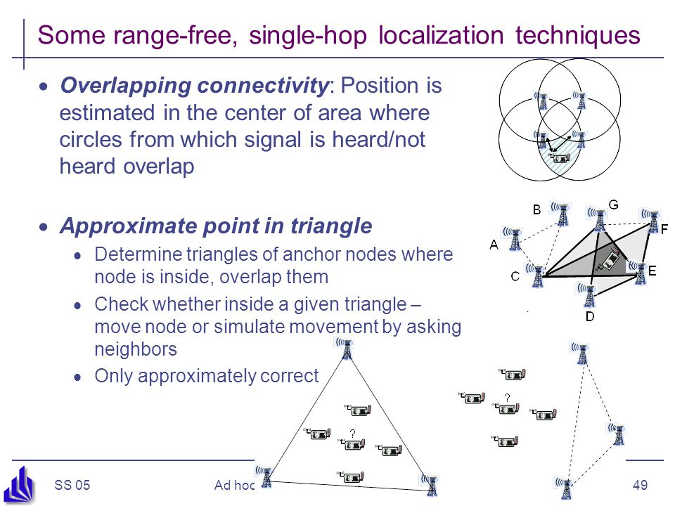Some range-free, single-hop localization techniques