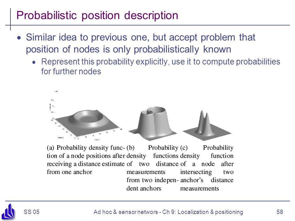Probabilistic position description